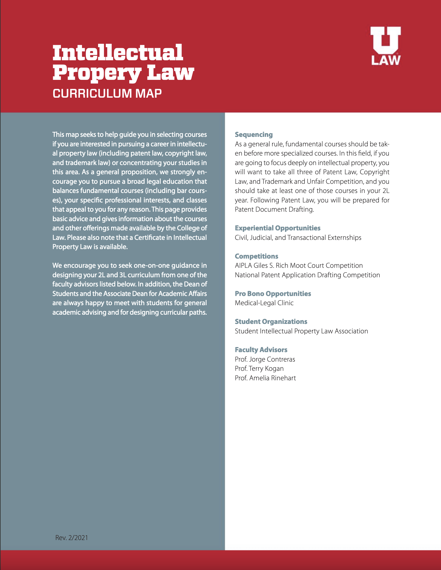 Intellectual Property Law Curriculum Map